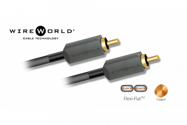 Wireworld Terra 8, 2RCA-2RCA - 1m